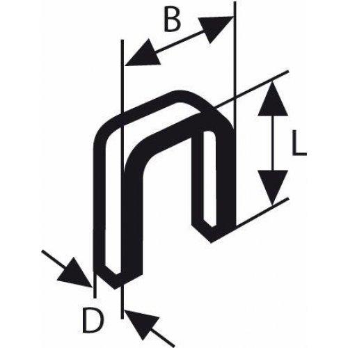 Úzké sponky do sponkovačky, typ 55 6 x 1,08 x 18 mm Bosch 2609200223